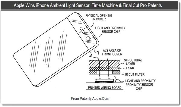 Apple Wins iPhone Ambient Light Sensor, Time Machine