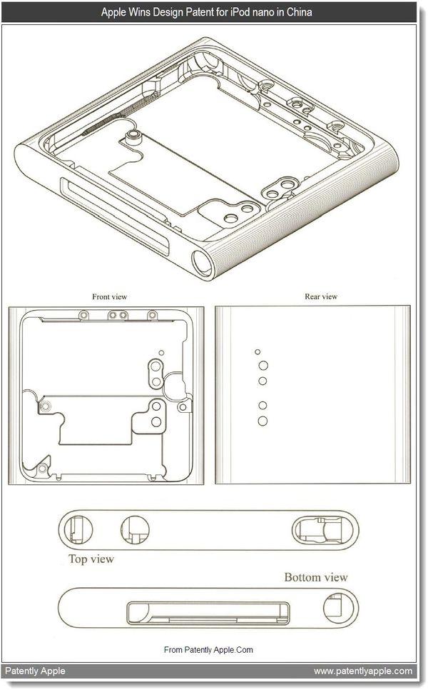 IP News: Apple Wins iPod nano Design Patent in China