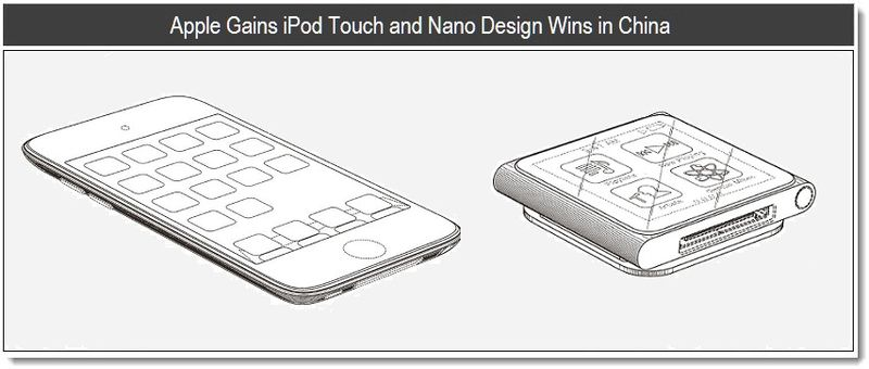 Apple Gains iPod Touch & Nano Design Wins in China