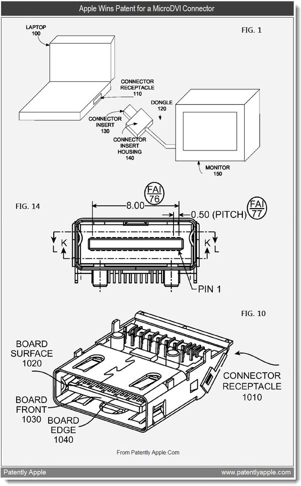 Apple Wins Patents for their Original iPhone Interface, a