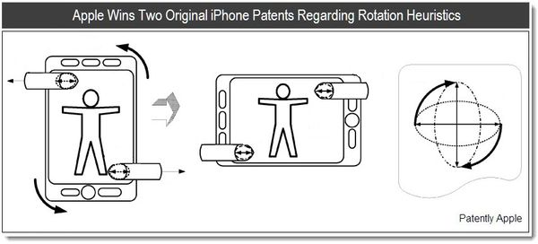 Apple Wins Two Original iPhone Patents Regarding Rotation