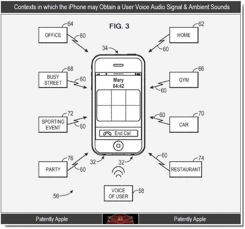 Apple to Advance Audio Quality in iPhone & Add Phone to