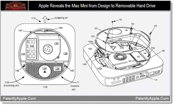 Apple Reveals the Mac Mini from Design to Removable Hard