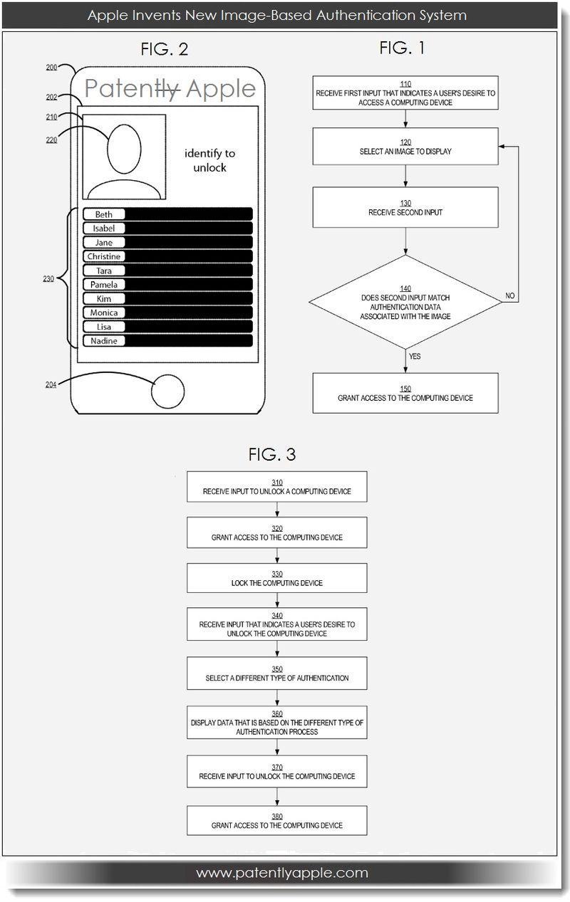 Apple introduces a new Image-Based Authentication System