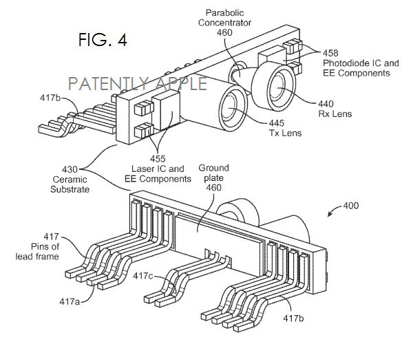 Apple Electro-Optical Connector Patents Surface that may