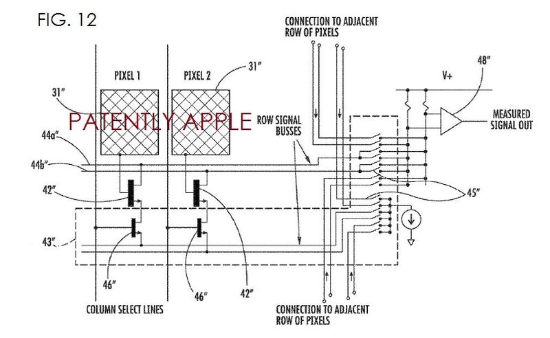 A New Fingerprint Sensor Patent from Apple Surfaces in