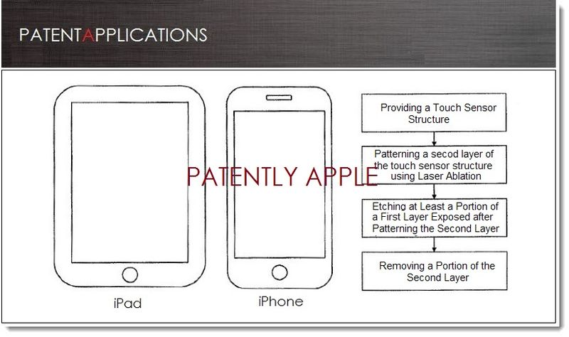 A few Technical Patents look at new Processes for