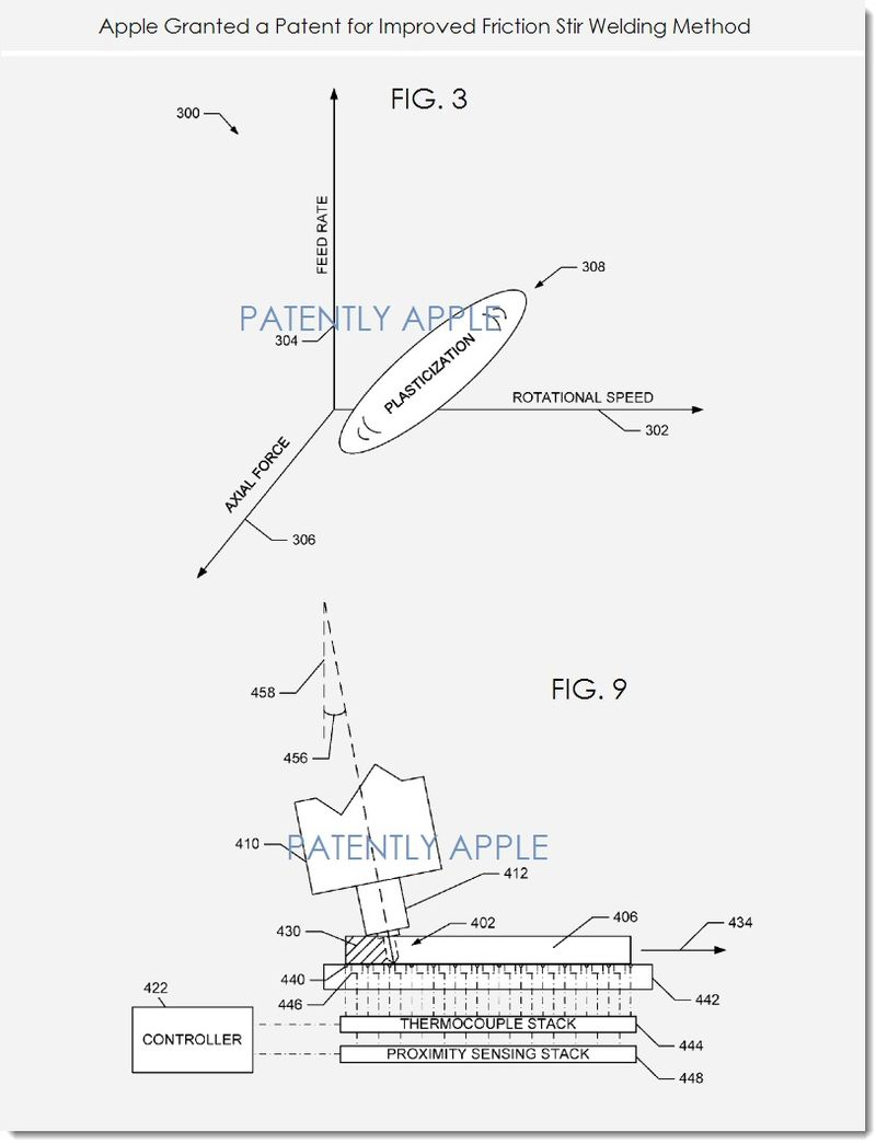 Apple Granted 41 Patents Covering Multitouch Event