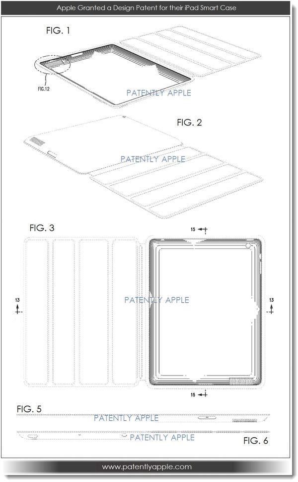 Apple Granted 40 Patents Today Covering Fingerprint