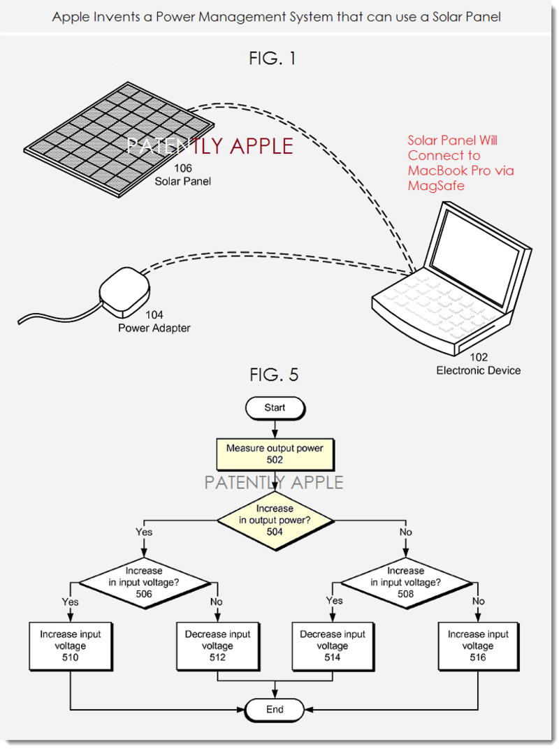 Apple Invents Power Management System with Solar Panel