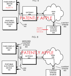apple patent for new apple tv feature figs 6 and 8 [ 814 x 1035 Pixel ]
