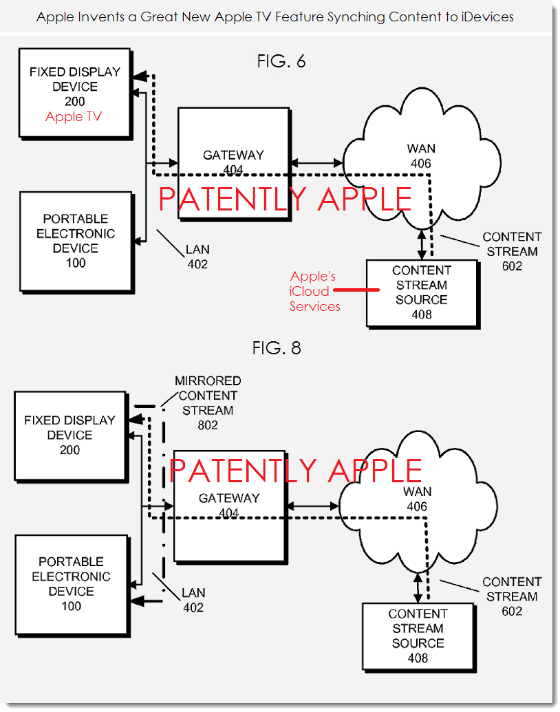 hight resolution of apple patent for new apple tv feature figs 6 and 8