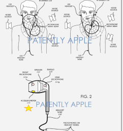 apple to dramatically advance the quality of their earpod mic apple earpods wiring diagram [ 800 x 1105 Pixel ]
