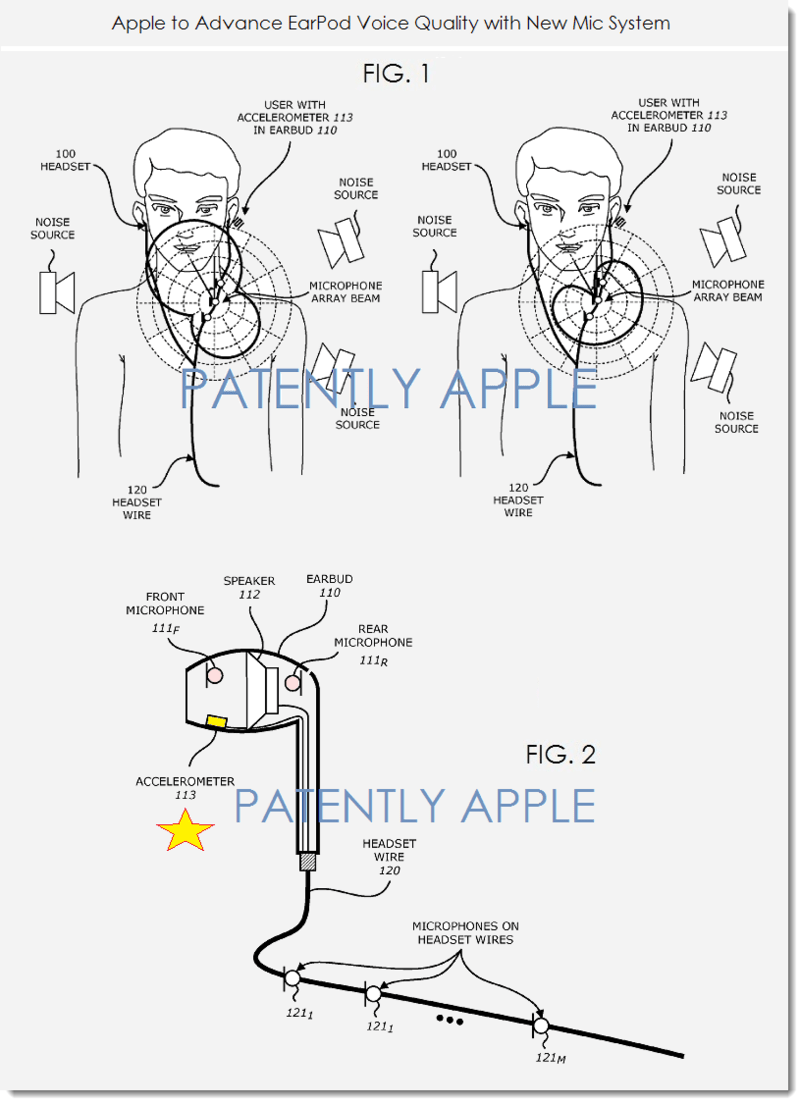 medium resolution of apple to dramatically advance the quality of their earpod mic apple earpods wiring diagram