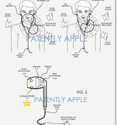 apple to dramatically advance the quality of their earpod mic 6a0120a5580826970c01a3fce5ffca970b  [ 815 x 1126 Pixel ]