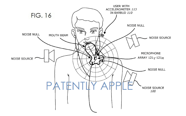 Apple to Dramatically Advance the Quality of their EarPod
