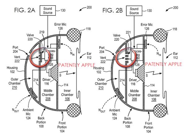 Apple Invents Over-the-Ear Hybrid Adaptive Headphones