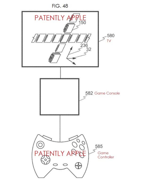 Apple Granted a Patent for a Radical New Multidimensional