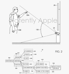 apple s patent fig 2 from their granted patent titled zoom based gesture user interface is an schematic illustration of a tree data structure that the  [ 1007 x 1198 Pixel ]