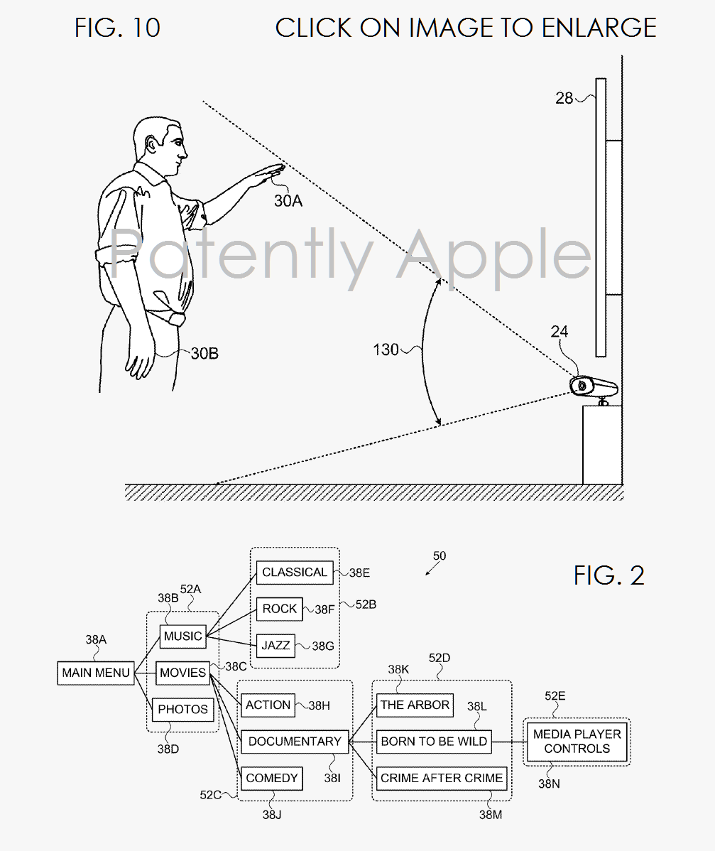 hight resolution of apple s patent fig 2 from their granted patent titled zoom based gesture user interface is an schematic illustration of a tree data structure that the