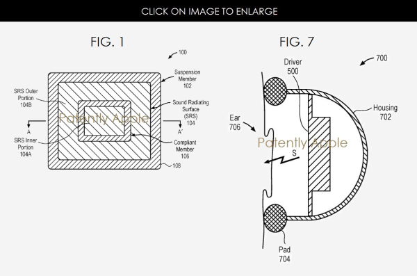 New Audio Patents Support the Rumored Enhanced Receiver