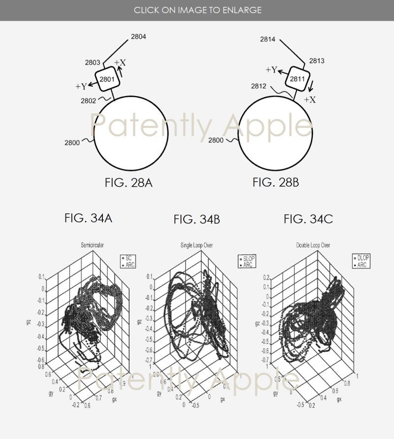 Apple's Patent behind their Apple Watch Wheelchair App for