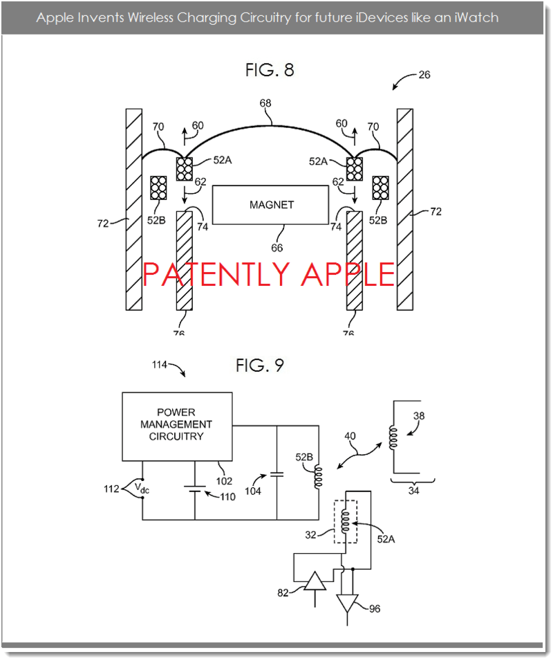 Apple Reveals Future iDevices like an iWatch with Wireless