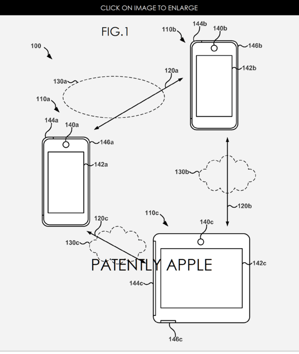 Apple Granted 38 Patents Today Covering Advanced FaceTime
