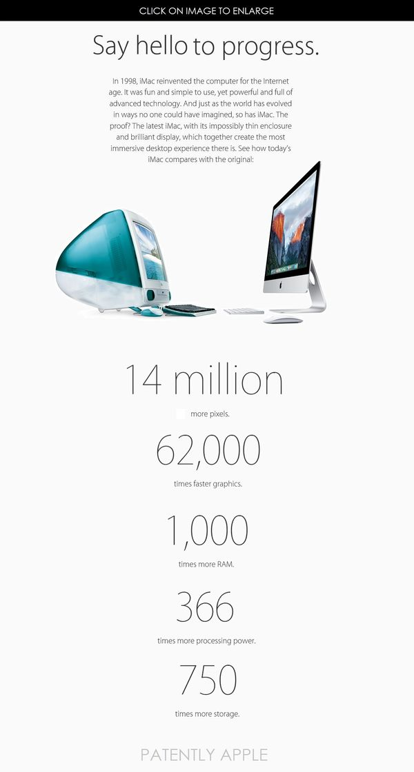 Apple Reviews the Progress of the iMac from its Initial
