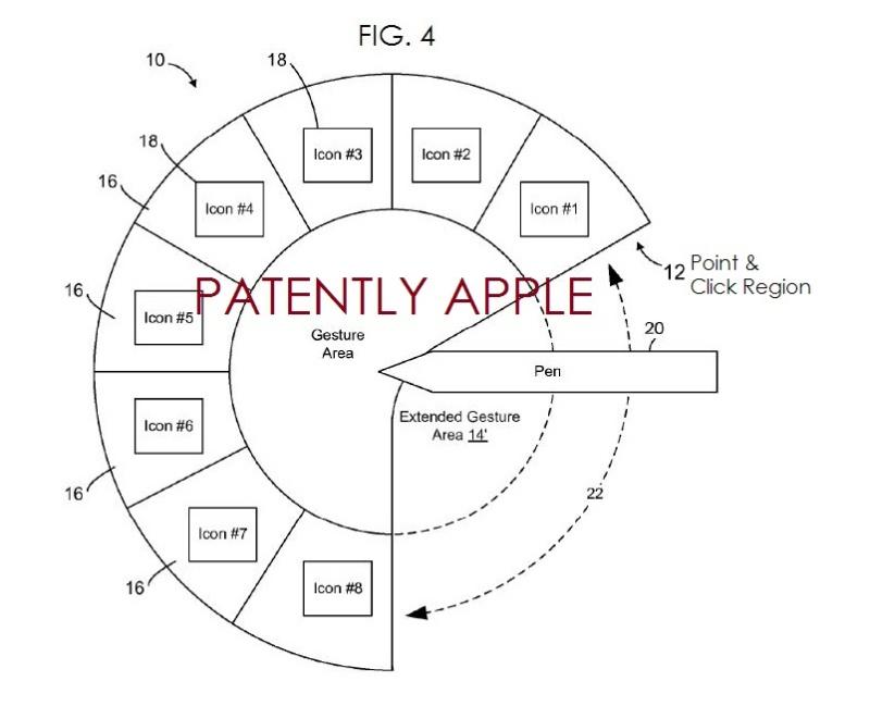 Apple Patent Focuses on Future Apple Pencil Pie-Chart