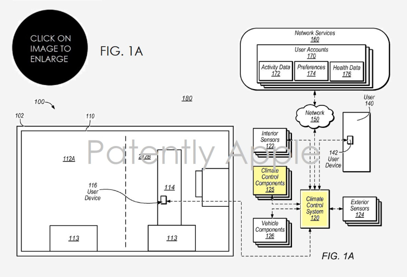 A European Patent Filing from Apple this Week describes a