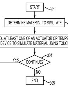 flowchart also apple invents an advanced diamond layered trackpad that delivers rh patentlyapple