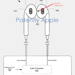 Headphone Wiring Diagram Radio For Toyota Tundra 2004 Apple Invents An Earpods Magnetic System That Will Keep The Pods 2af 55 With Magnets