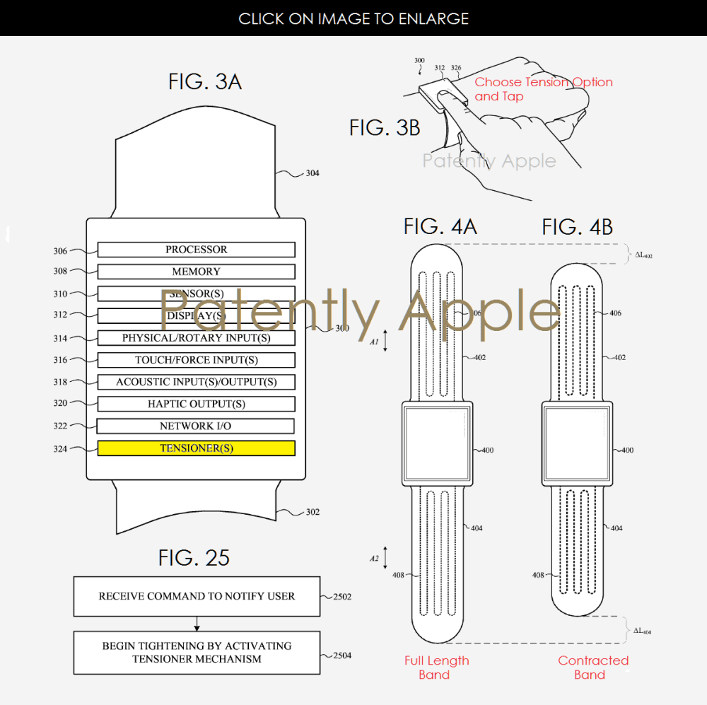 medium resolution of 25 noted above we re able to see a simple flow chart that depicts example operations of a method of dynamically adjusting the fit of a future apple watch