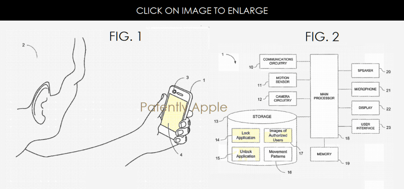 Apple Granted 55 Patents Today Covering Wearable Displays