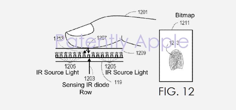 Apple Granted a LuxVue Micro LED Display Patent with