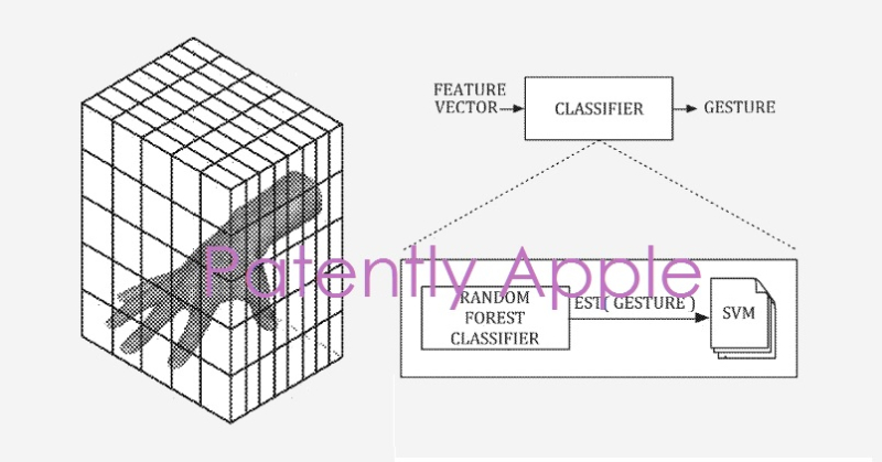 Apple Patent Reveals a Visual System to Assist Siri in