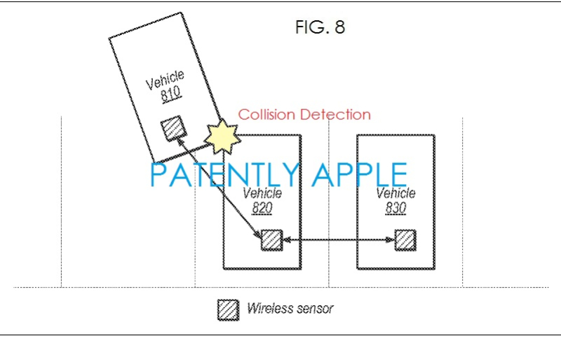 Apple Patents and Groundwork on an Autonomous Vehicle