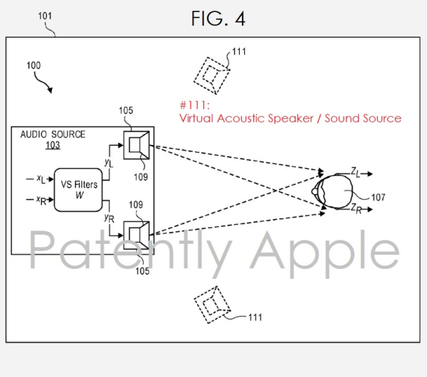 Apple Invents a Virtual Acoustic Stereo System that Could