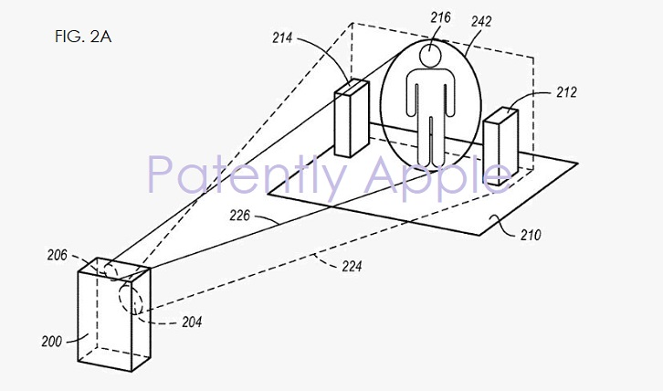 Apple won 44 Patents Today Covering the iPhone's Dual Lens