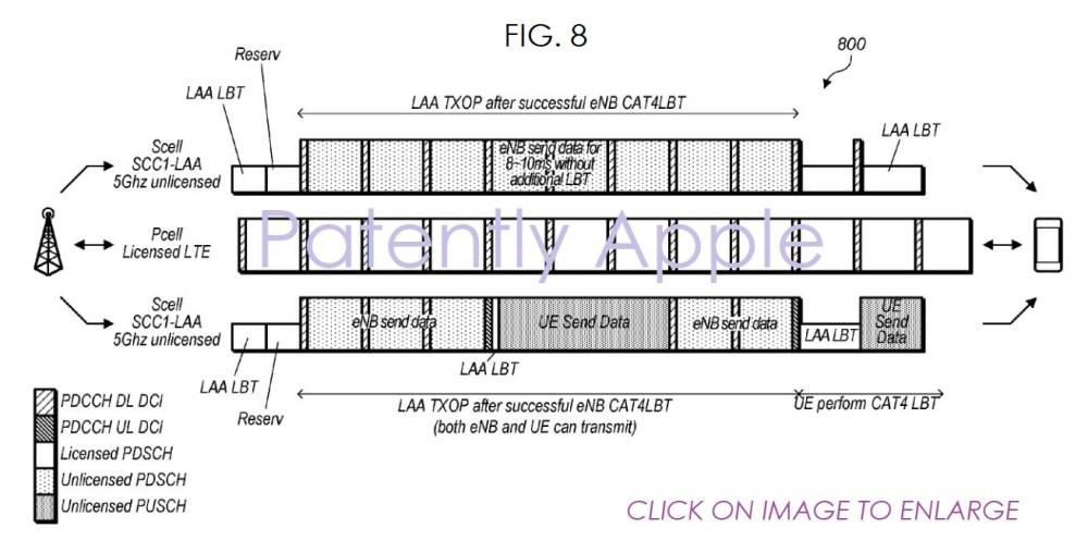 medium resolution of 3 laa lbt