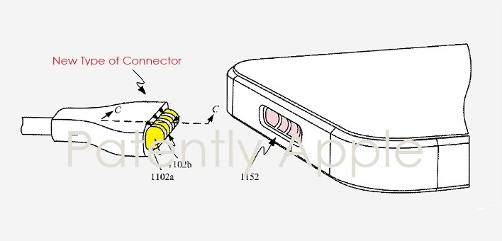 Apple updates their Smart Connector Invention to Focus on