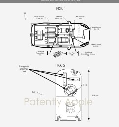 2 apple car patent figs 1 2 [ 1183 x 1324 Pixel ]