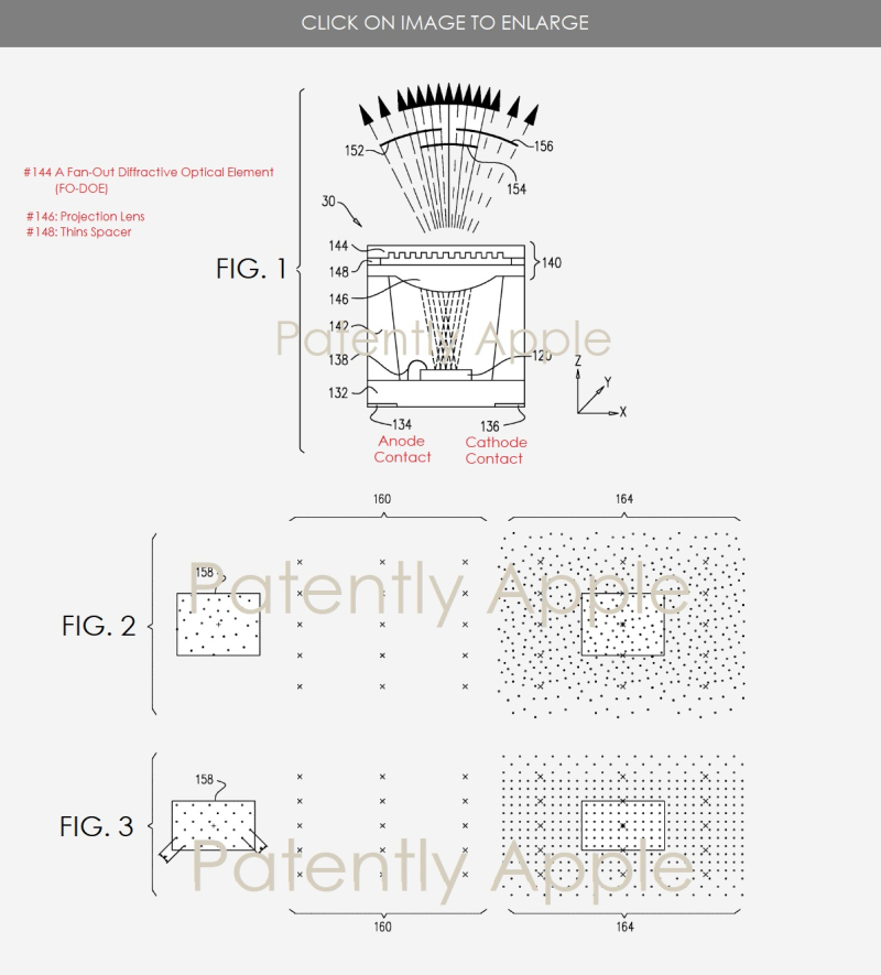 Apple Granted Patents for their TrueDepth Camera's Dot
