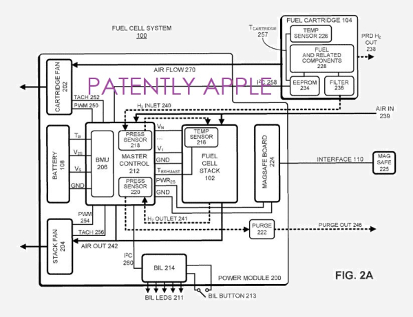 Apple Advances their Fuel Cell Technology with a new 'Fuel
