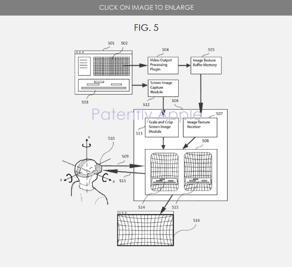 Apple's invents a Coding System for VR Applications to