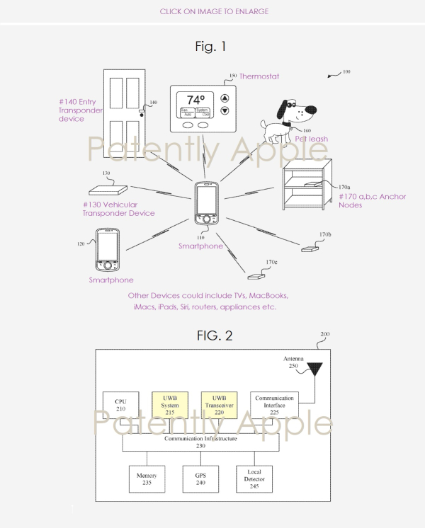 Apple Invents iBeacon Version 2 using Ultra-Wide Band