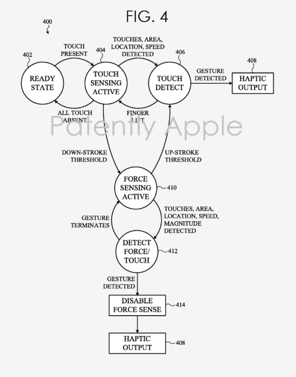 Apple Invents a new Keyboard Illumination System and