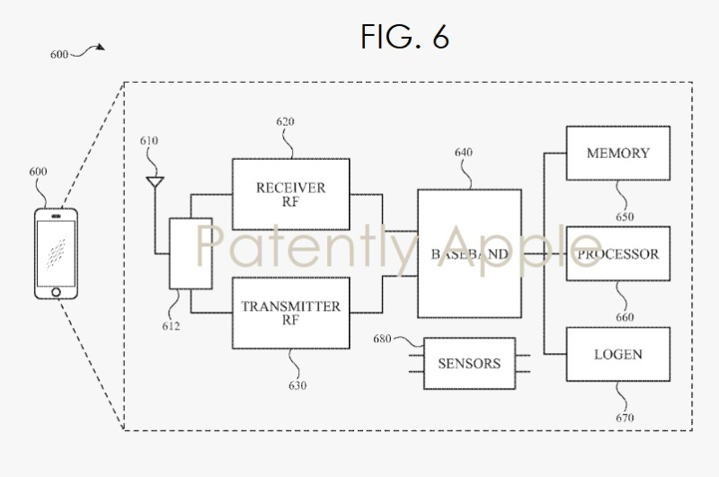 One of Apple's Next Health Sensors for iDevices could save