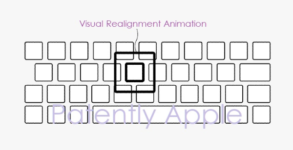 Apple invents new Visual Realignment Features for Future